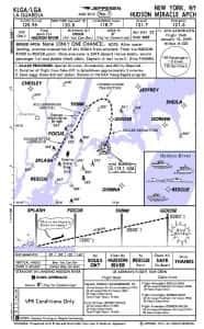 Jeppesen Approach plate for Hudson river